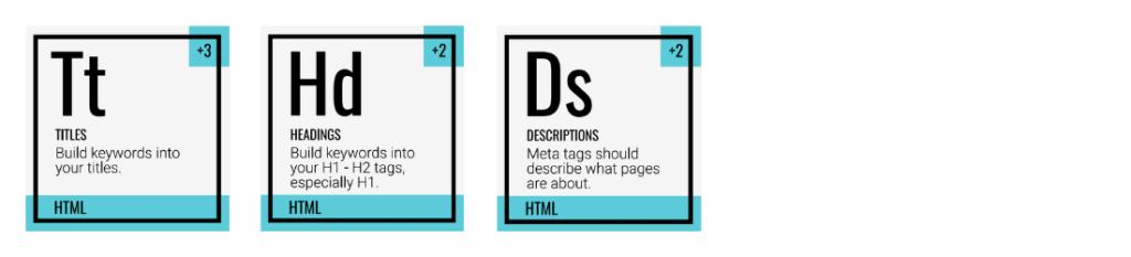 tabel van Mendelejev seo html